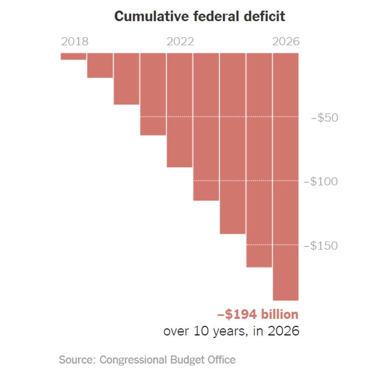 federal-deficit