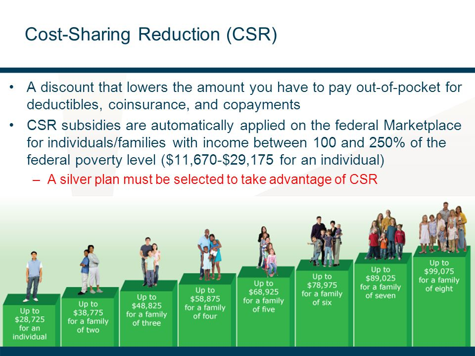 Cost-Sharing+Reduction