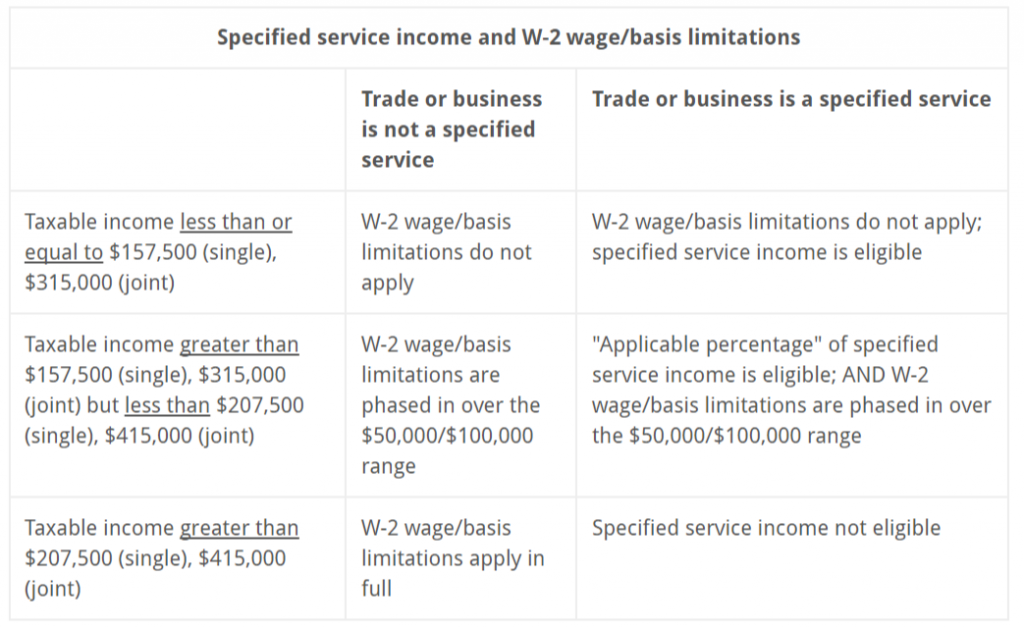 taxable-w2