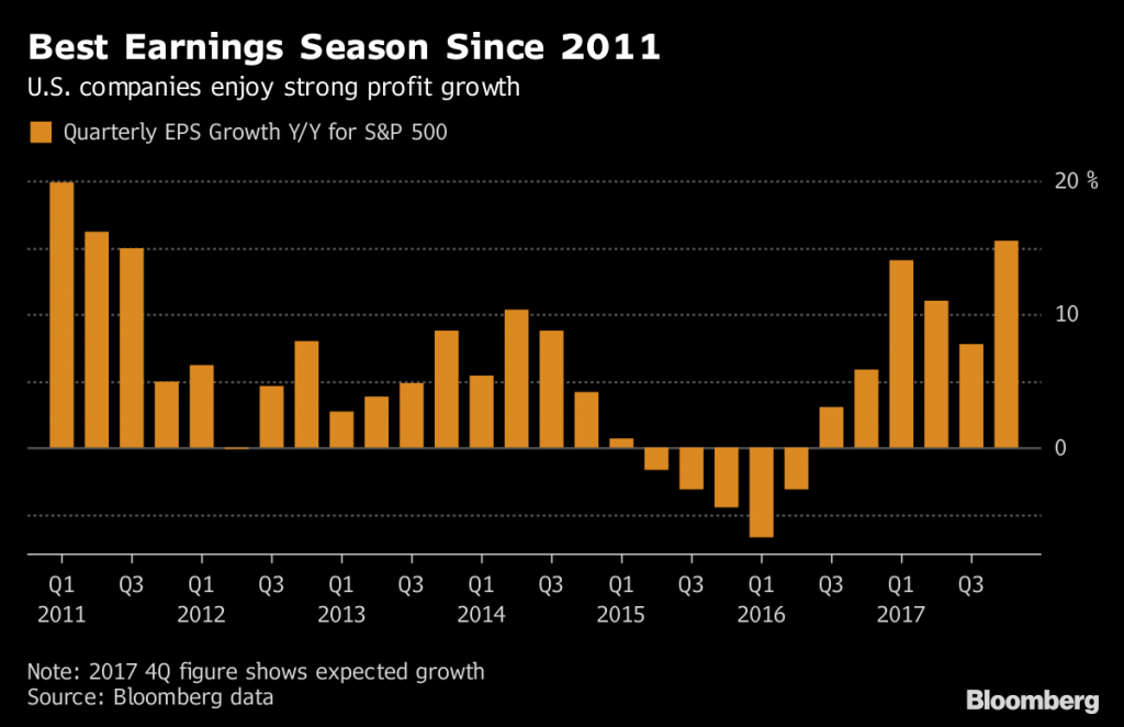 earnings-tax-cut